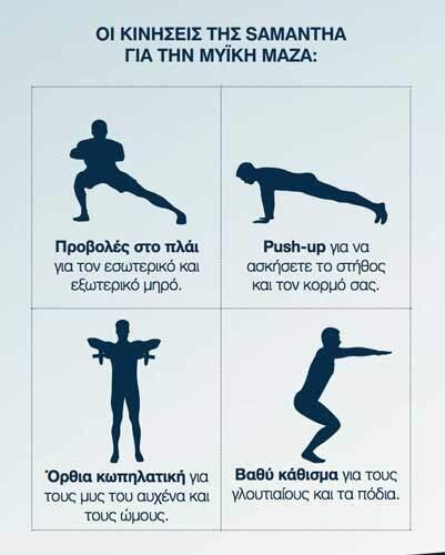 ασκήσεις-με-βάρη-samantha