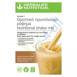 Threptiko_Proteinouxo_Rofima_Milo_Kanela_Formula_1_Herbalife_Nutrition_fit4all_008