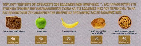 endodimes-ines-herbalife