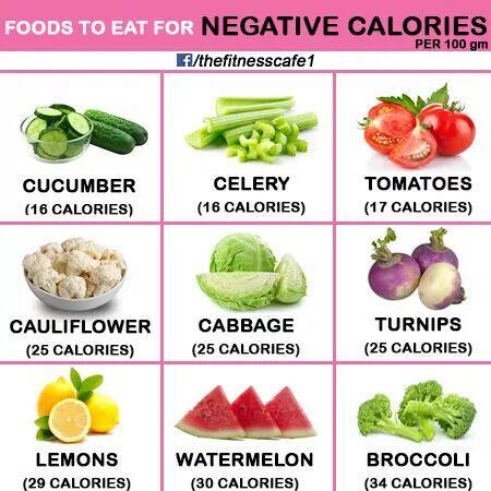 negative-calories