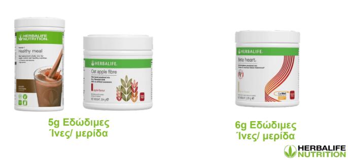 Εδωδιμες Ινες Herbalife