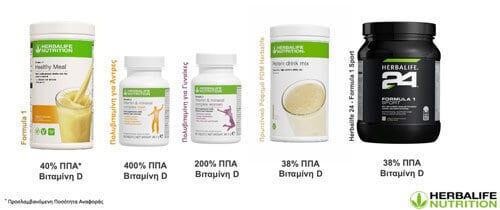 Προιοντα Ηherbalife Nutrition με βιταμινη D