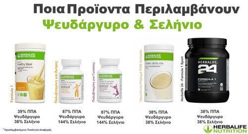 proionta-herbalife-nutrition-pou-exoun-psudargiro-kai-magnisio